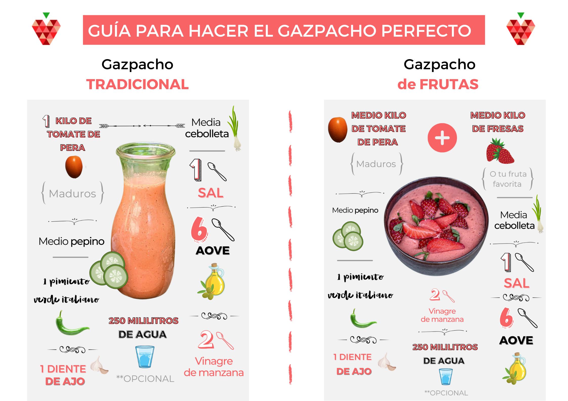Guía para hacer gazpachos de cualquier sabor